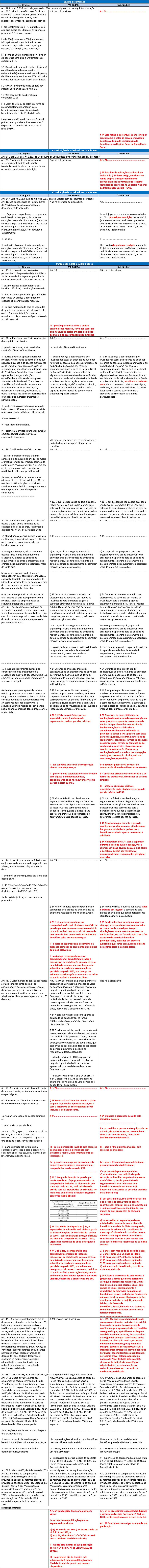 Quadro comparativo - MP 664 e Parecer_Página_012