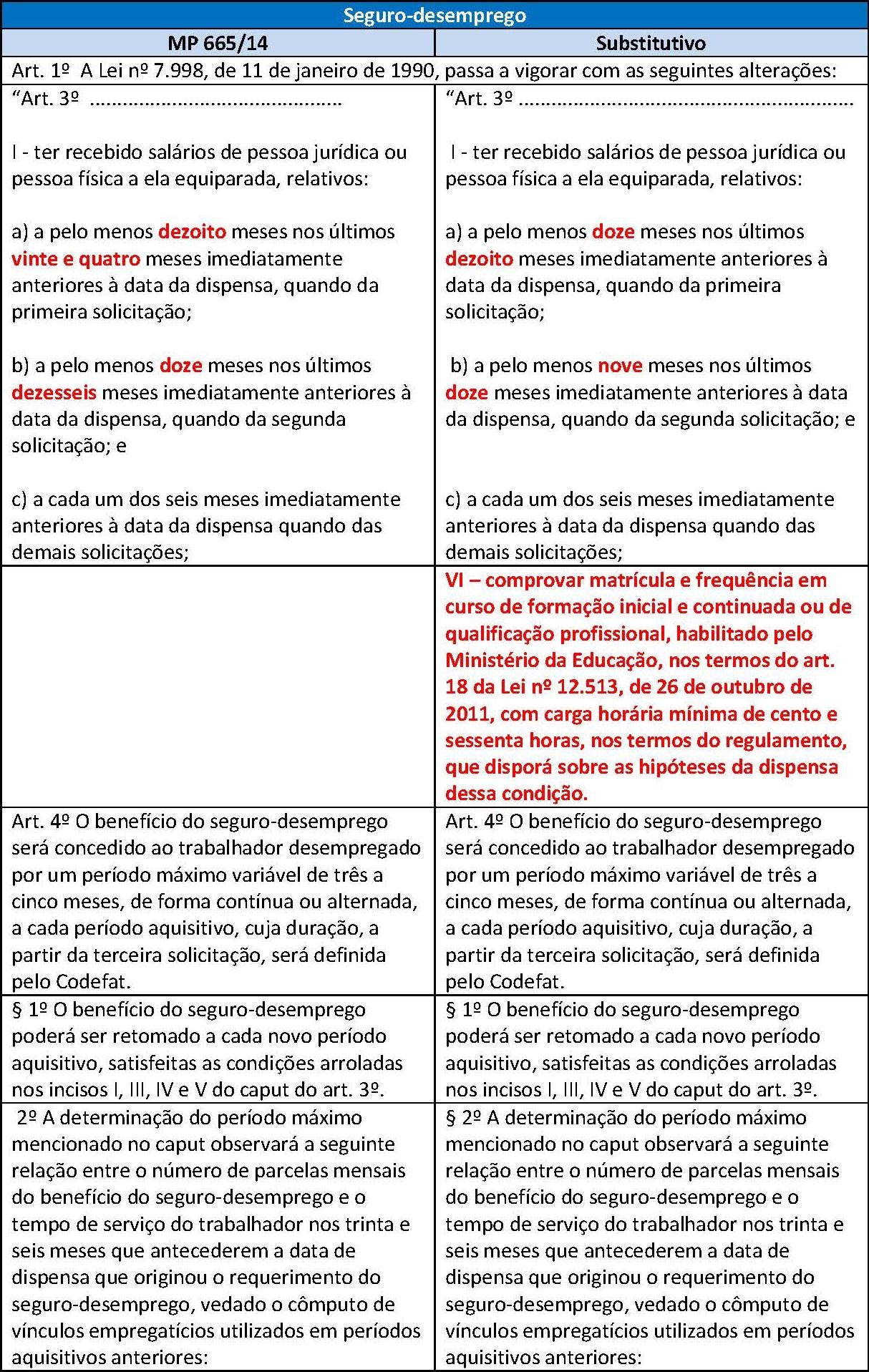 Quadro comparativo - MP 665 e Parecer_Página_1
