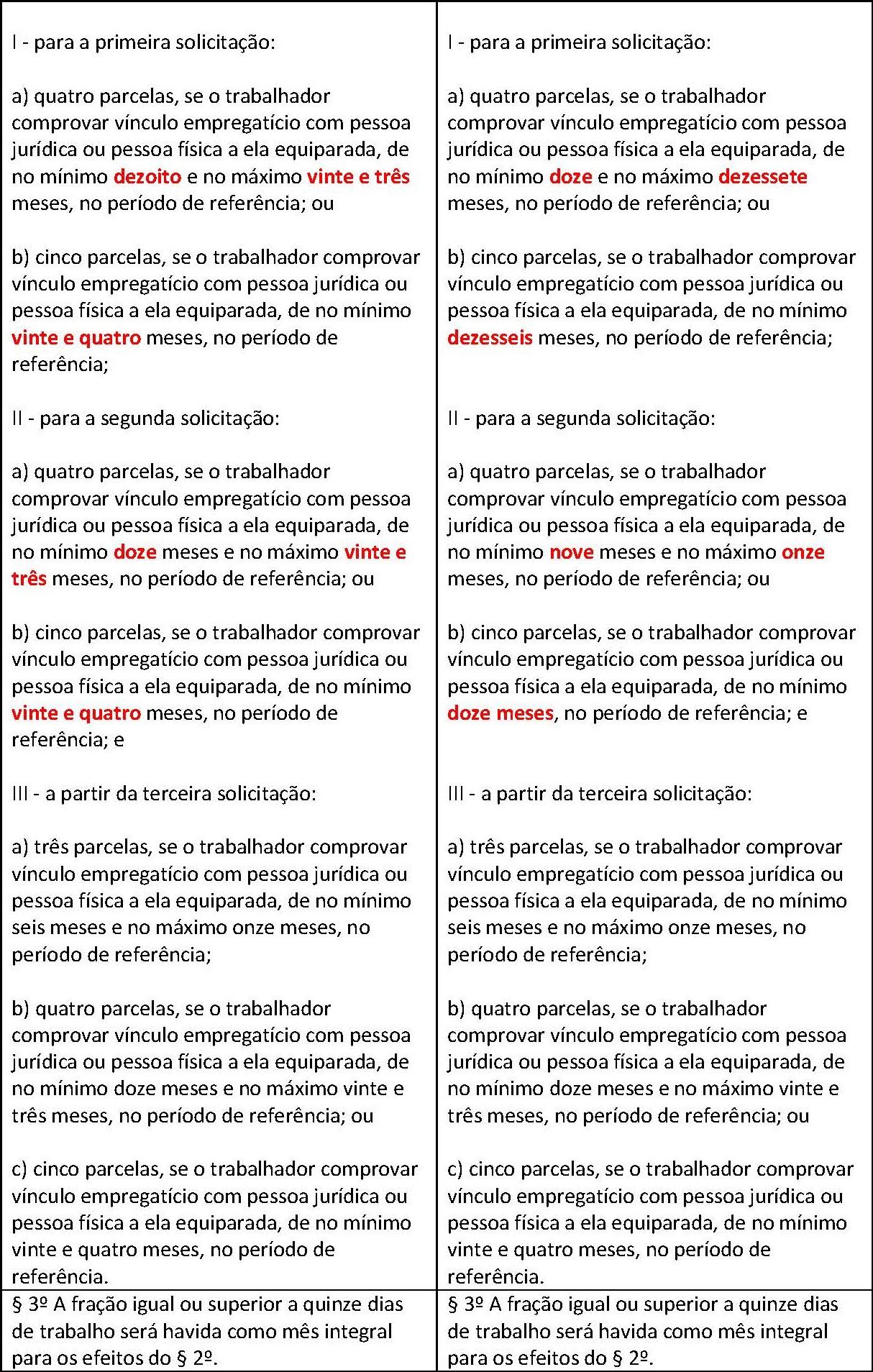 Quadro comparativo - MP 665 e Parecer_Página_2