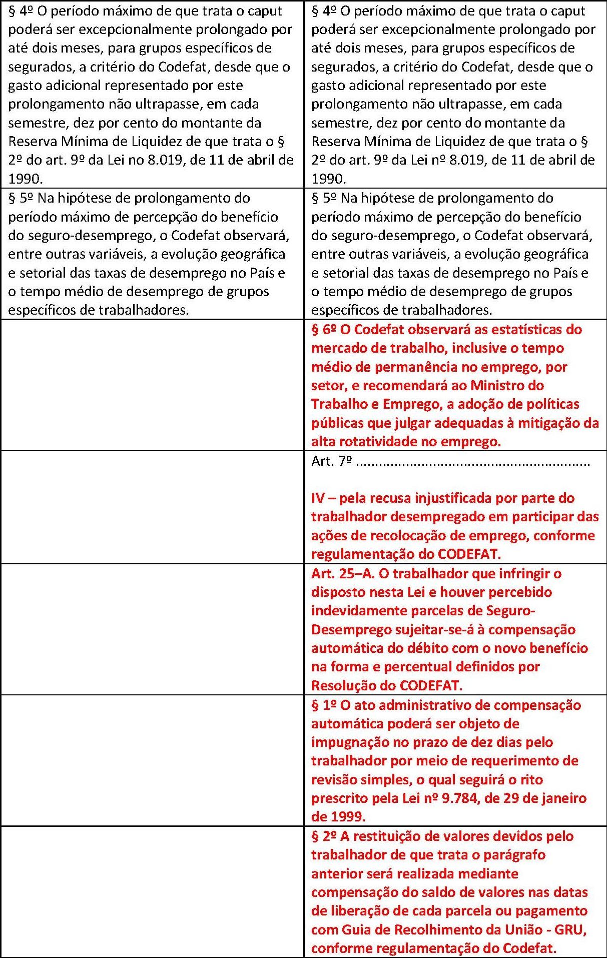 Quadro comparativo - MP 665 e Parecer_Página_3