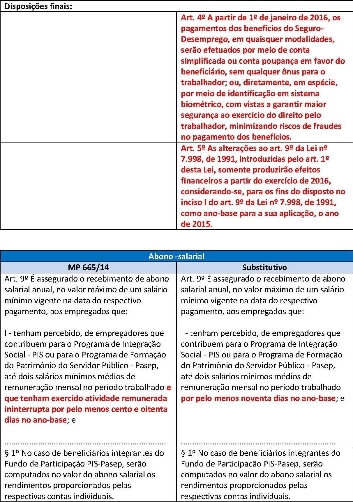 Quadro comparativo - MP 665 e Parecer_Página_4