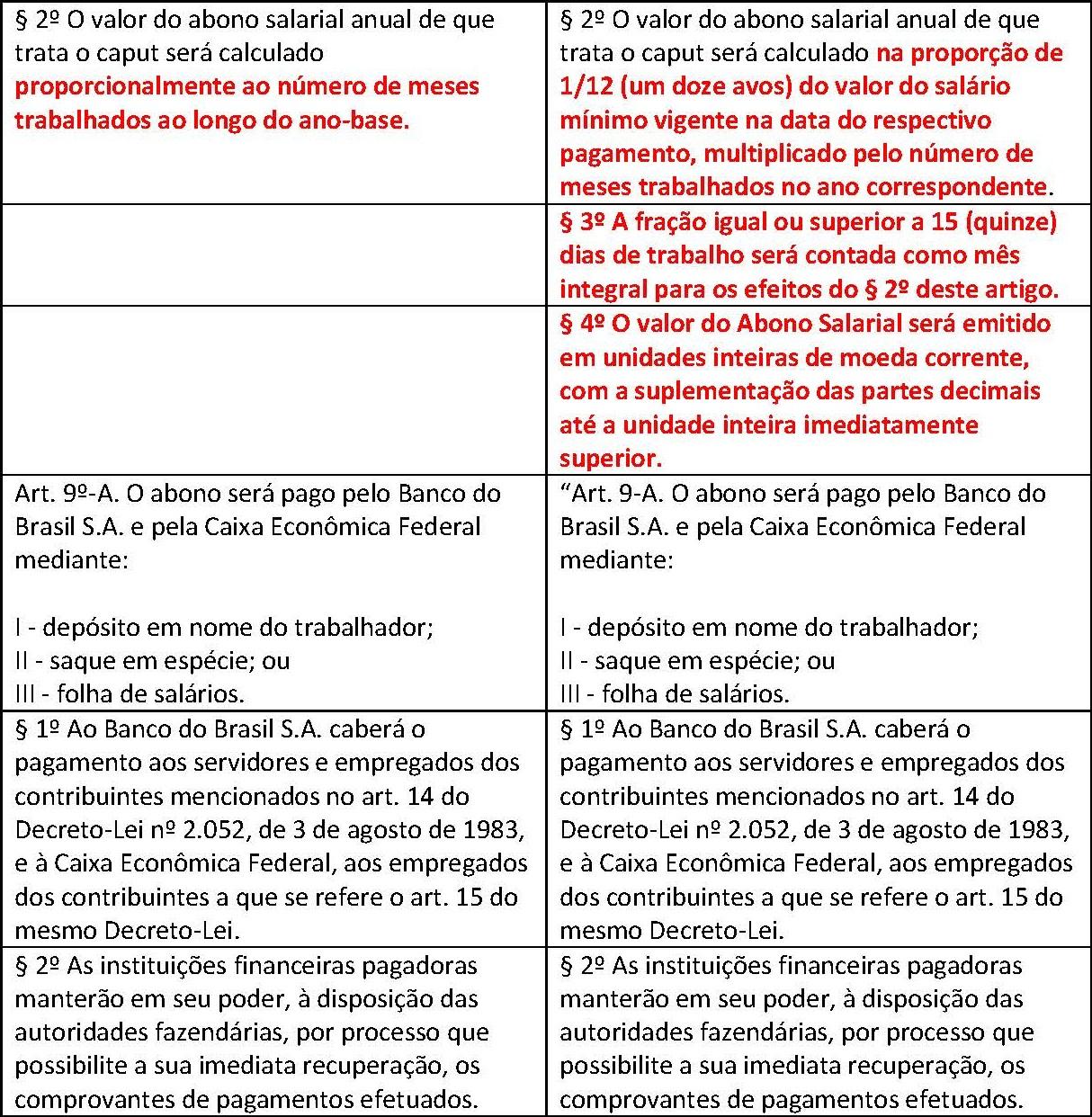 Quadro comparativo - MP 665 e Parecer_Página_5
