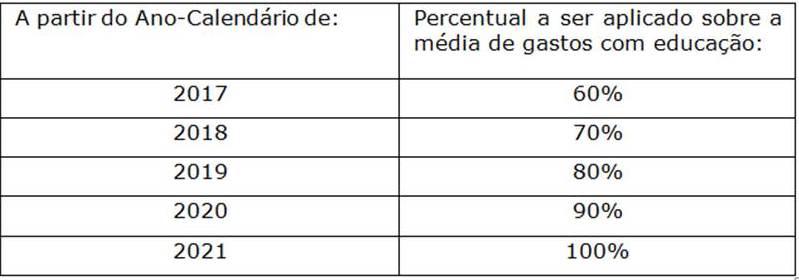 tabela novidades legislativas 18.05.15