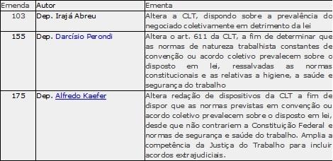 Informe Legislativo1