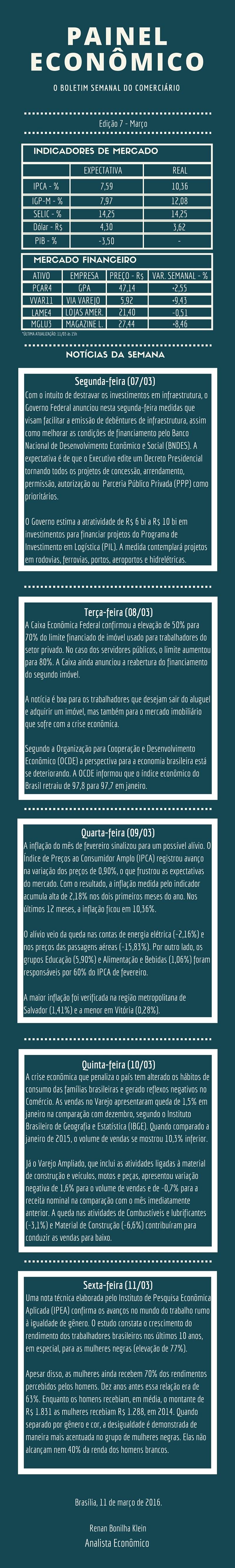 Painel Econômico - Edição 7 - Março